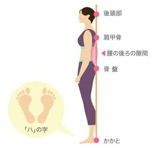 O脚を改善する方法