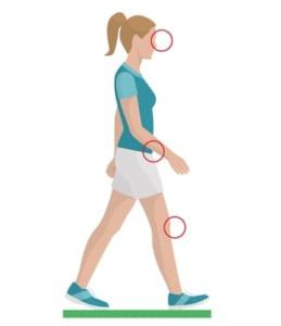 膝が痛くならない理想的なウォーキングフォーム